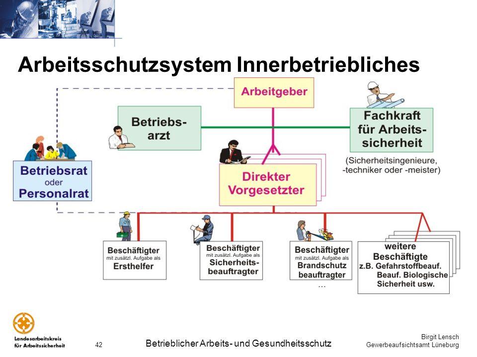 Birgit Lensch Gewerbeaufsichtsamt Lüneburg Betrieblicher Arbeits- und Gesundheitsschutz 42 Arbeitsschutzsystem Innerbetriebliches