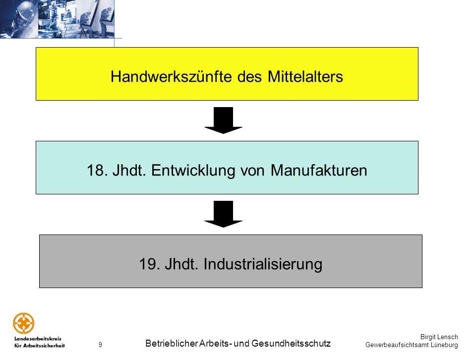 Birgit Lensch Gewerbeaufsichtsamt Lüneburg Betrieblicher Arbeits- und Gesundheitsschutz 9 Handwerkszünfte des Mittelalters 18. Jhdt. Entwicklung von M