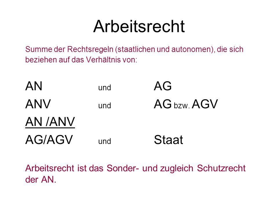 Arbeitsrecht Summe der Rechtsregeln (staatlichen und autonomen), die sich beziehen auf das Verhältnis von: AN und AG ANV und AG bzw.