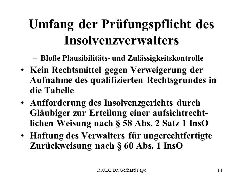 RiOLG Dr. Gerhard Pape14 Umfang der Prüfungspflicht des Insolvenzverwalters –Bloße Plausibilitäts- und Zulässigkeitskontrolle Kein Rechtsmittel gegen