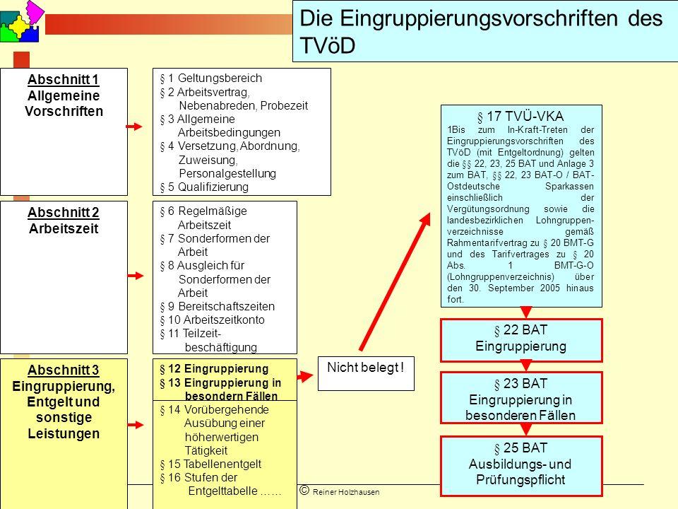 September 2010 © Reiner Holzhausen Abschnitt 1 Allgemeine Vorschriften § 1 Geltungsbereich § 2 Arbeitsvertrag, Nebenabreden, Probezeit § 3 Allgemeine