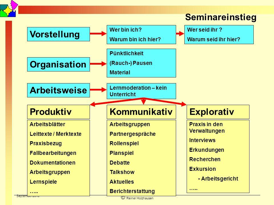 September 2010 © Reiner Holzhausen Seminareinstieg Vorstellung Arbeitsweise Produktiv Organisation KommunikativExplorativ Wer bin ich? Warum bin ich h