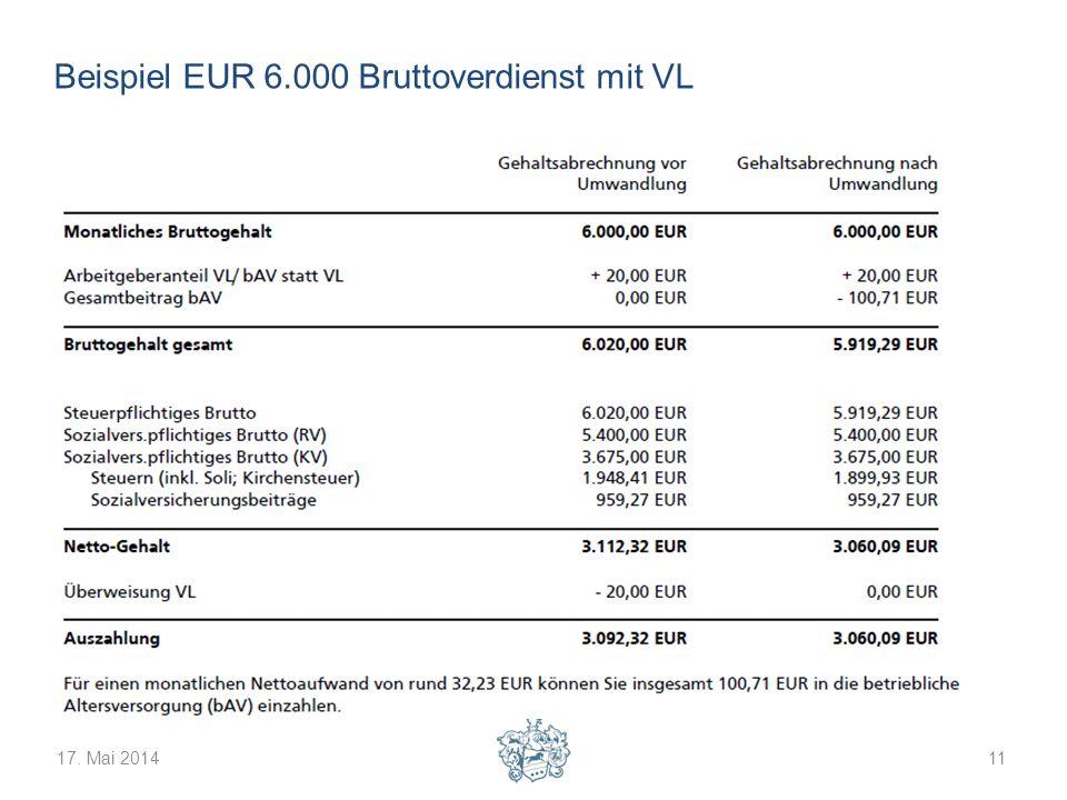 17. Mai 201411 Beispiel EUR 6.000 Bruttoverdienst mit VL