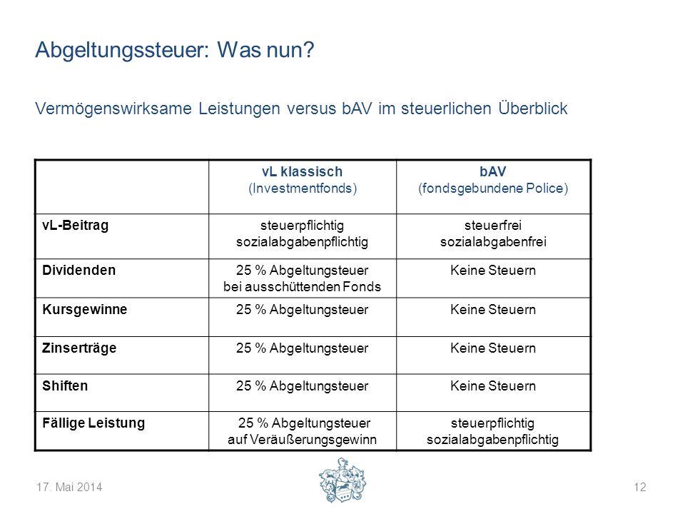 17. Mai 201412 Vermögenswirksame Leistungen versus bAV im steuerlichen Überblick vL klassisch (Investmentfonds) bAV (fondsgebundene Police) vL-Beitrag