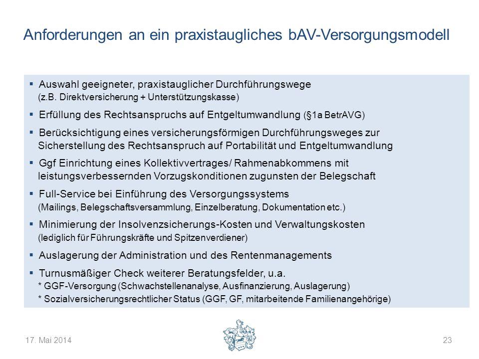 17. Mai 201423 Auswahl geeigneter, praxistauglicher Durchführungswege (z.B. Direktversicherung + Unterstützungskasse) Erfüllung des Rechtsanspruchs au