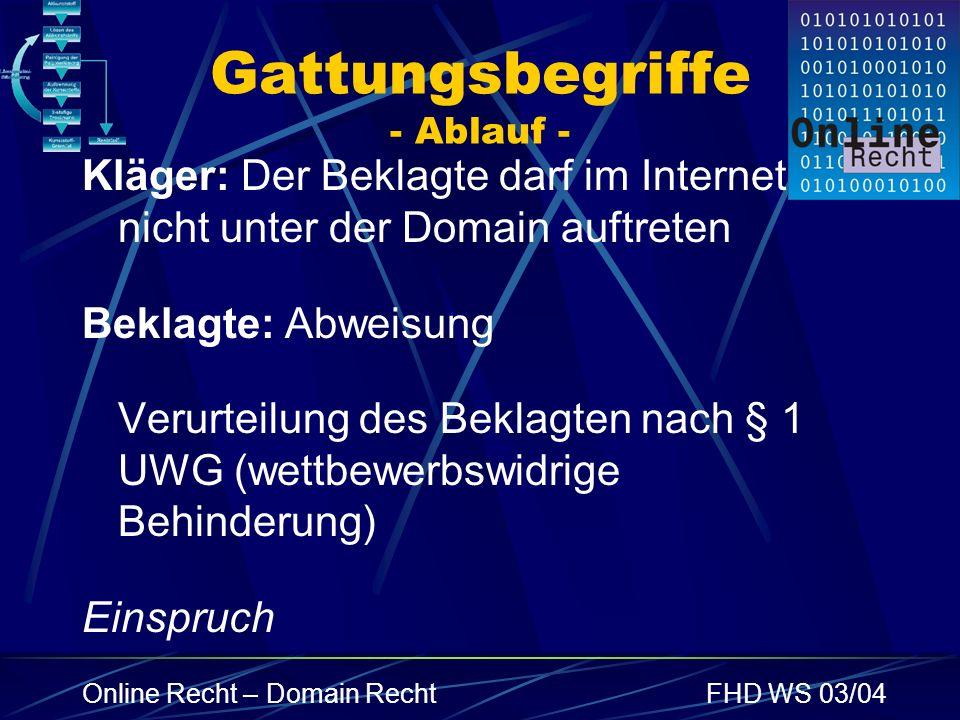 Online Recht – Domain RechtFHD WS 03/04 Gattungsbegriffe - Ablauf - Kläger: Der Beklagte darf im Internet nicht unter der Domain auftreten Beklagte: A