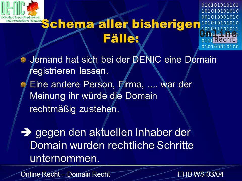 Online Recht – Domain RechtFHD WS 03/04 Schema aller bisherigen Fälle: Jemand hat sich bei der DENIC eine Domain registrieren lassen. Eine andere Pers