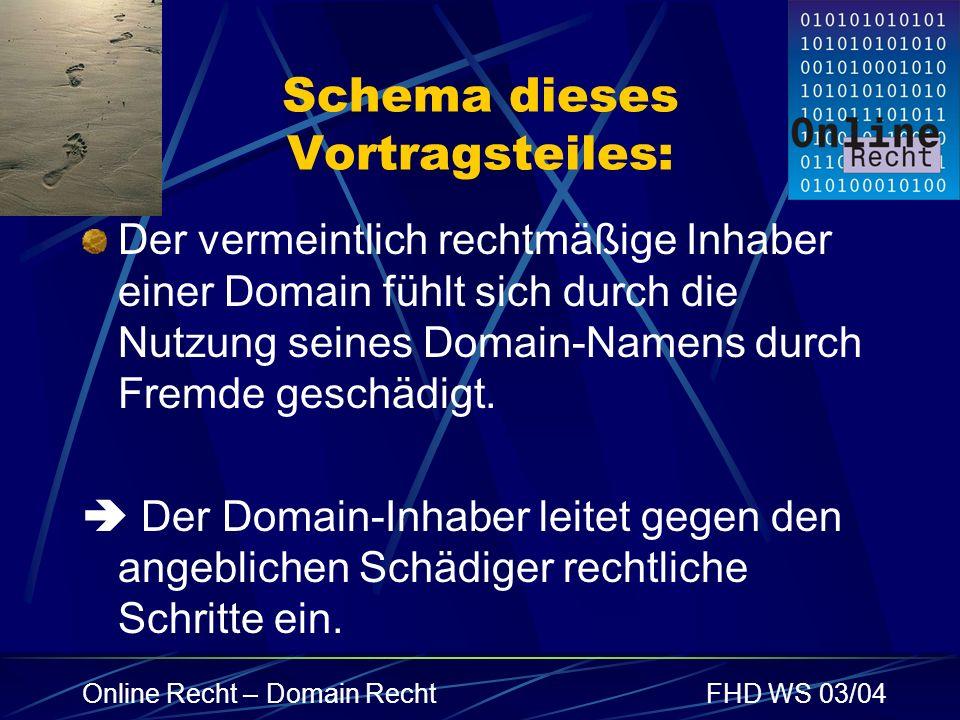 Online Recht – Domain RechtFHD WS 03/04 Schema dieses Vortragsteiles: Der vermeintlich rechtmäßige Inhaber einer Domain fühlt sich durch die Nutzung s