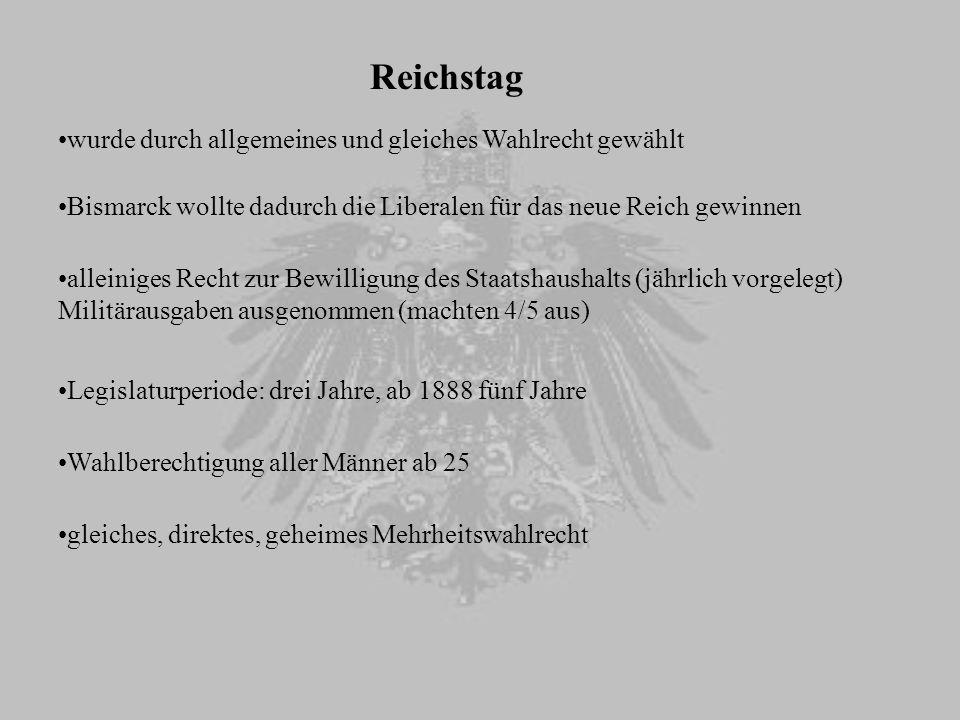 Reichstag wurde durch allgemeines und gleiches Wahlrecht gewählt Bismarck wollte dadurch die Liberalen für das neue Reich gewinnen alleiniges Recht zu