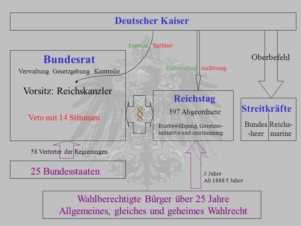 Deutscher Kaiser Bundesrat Reichstag Streitkräfte Wahlberechtigte Bürger über 25 Jahre Allgemeines, gleiches und geheimes Wahlrecht Verwaltung Gesetzg