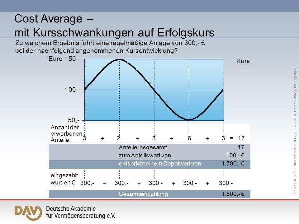 AG 528 B1 2 Investmentfonds 31.03.2012 S. 6 © Deutsche Vermögensberatung AG Zu welchem Ergebnis führt eine regelmäßige Anlage von 300,- bei der nachfo