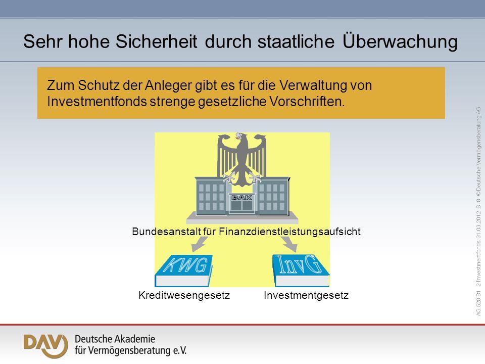 AG 528 B1 2 Investmentfonds 31.03.2012 S. 8 © Deutsche Vermögensberatung AG KreditwesengesetzInvestmentgesetz Zum Schutz der Anleger gibt es für die V