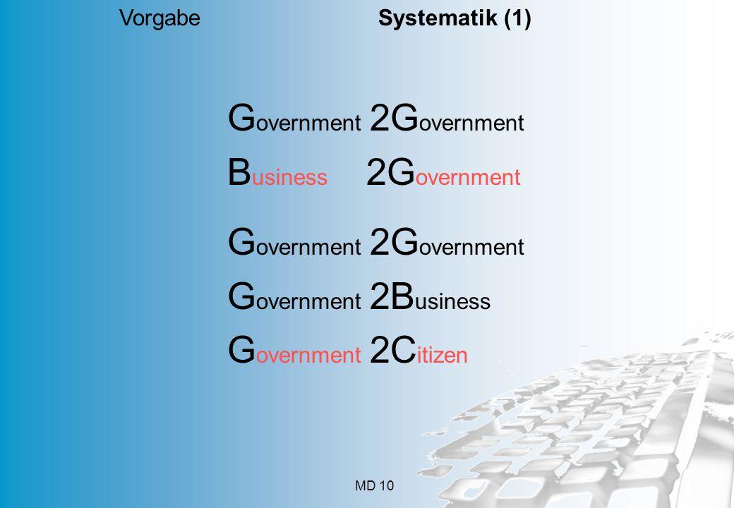 MD 10 Vorgabe Systematik (1) G overnment 2G overnment G overnment 2B usiness G overnment 2C itizen G overnment 2G overnment B usiness 2G overnment