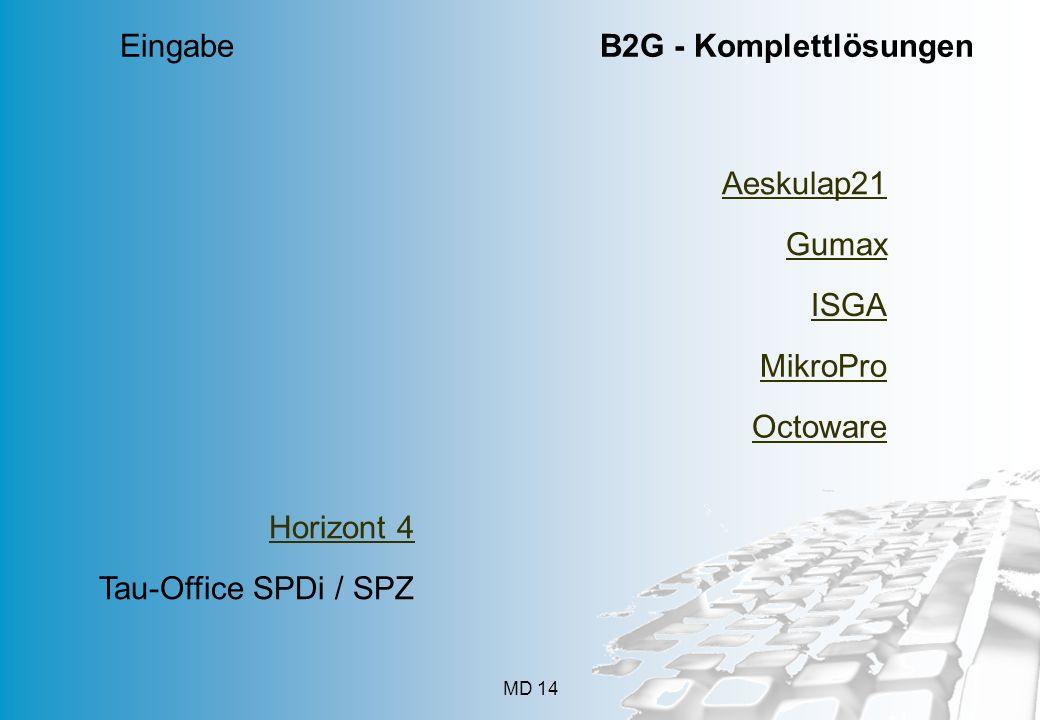 MD 14 Eingabe B2G - Komplettlösungen Aeskulap21 Gumax ISGA MikroPro Octoware Horizont 4 Tau-Office SPDi / SPZ