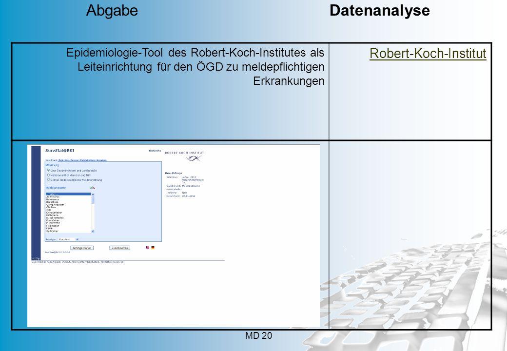 MD 20 Epidemiologie-Tool des Robert-Koch-Institutes als Leiteinrichtung für den ÖGD zu meldepflichtigen Erkrankungen Robert-Koch-Institut Abgabe Daten