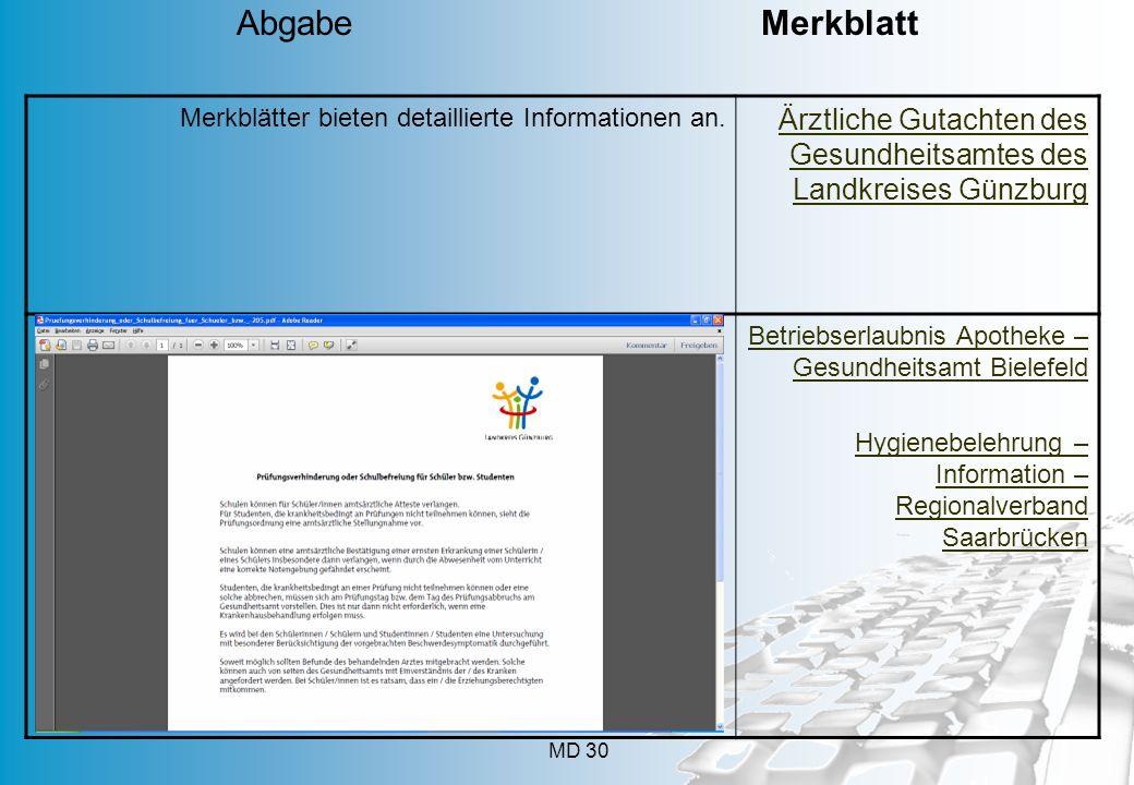 MD 30 Merkblätter bieten detaillierte Informationen an. Ärztliche Gutachten des Gesundheitsamtes des Landkreises Günzburg Betriebserlaubnis Apotheke –