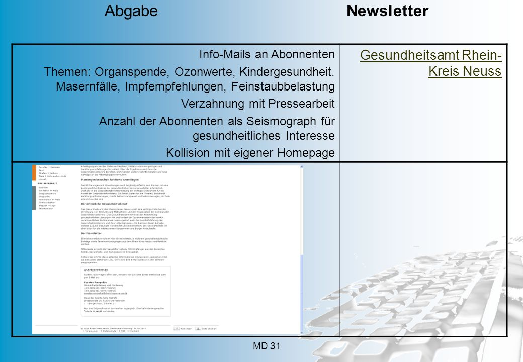 MD 31 Info-Mails an Abonnenten Themen: Organspende, Ozonwerte, Kindergesundheit. Masernfälle, Impfempfehlungen, Feinstaubbelastung Verzahnung mit Pres