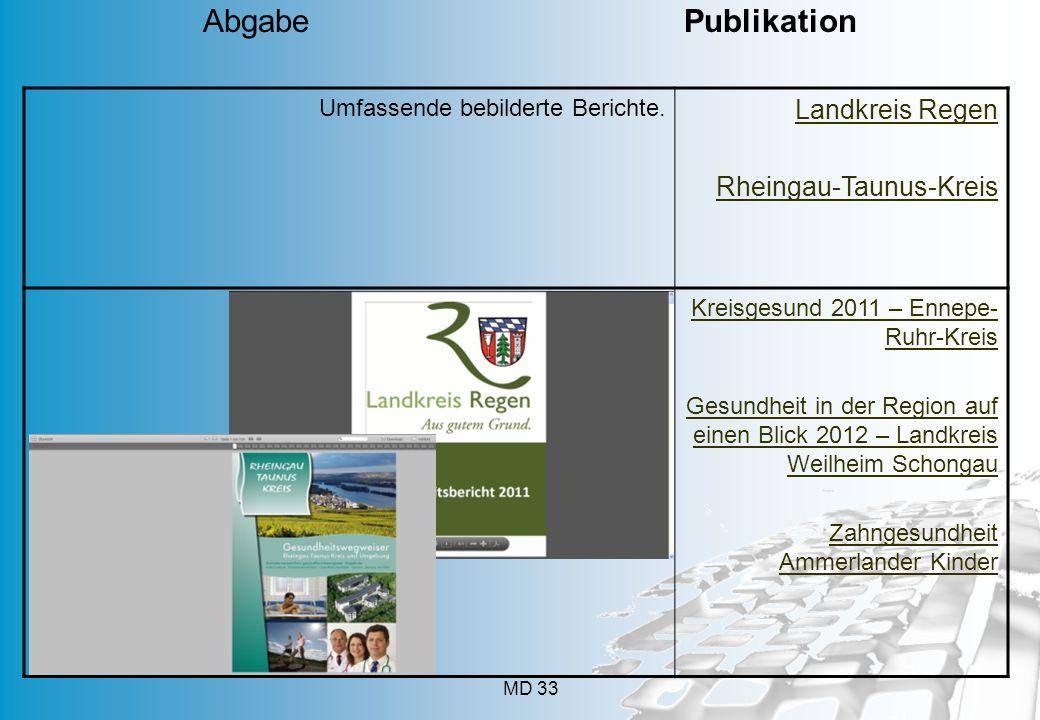 MD 33 Umfassende bebilderte Berichte. Landkreis Regen Rheingau-Taunus-Kreis Kreisgesund 2011 – Ennepe- Ruhr-Kreis Gesundheit in der Region auf einen B