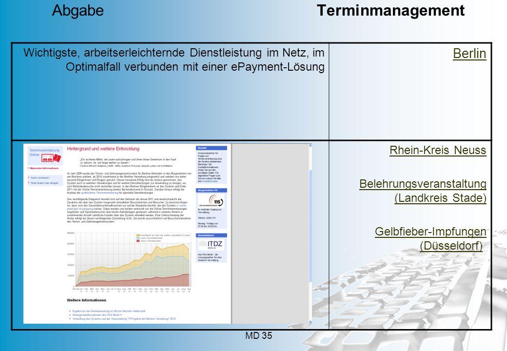 MD 35 Wichtigste, arbeitserleichternde Dienstleistung im Netz, im Optimalfall verbunden mit einer ePayment-Lösung Berlin Rhein-Kreis Neuss Belehrungsv