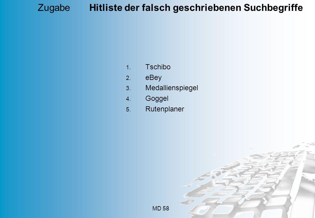MD 58 Tschibo eBey Medallienspiegel Goggel Rutenplaner Zugabe Hitliste der falsch geschriebenen Suchbegriffe
