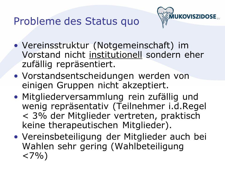 Probleme des Status quo Vereinsstruktur (Notgemeinschaft) im Vorstand nicht institutionell sondern eher zufällig repräsentiert.
