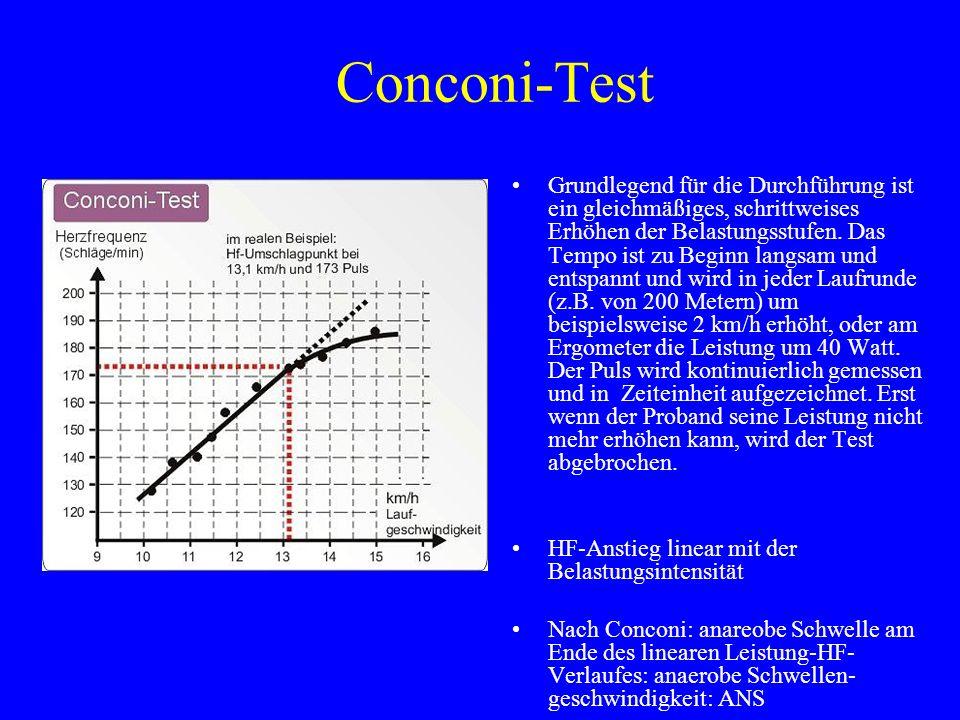 Conconi-Test Grundlegend für die Durchführung ist ein gleichmäßiges, schrittweises Erhöhen der Belastungsstufen. Das Tempo ist zu Beginn langsam und e