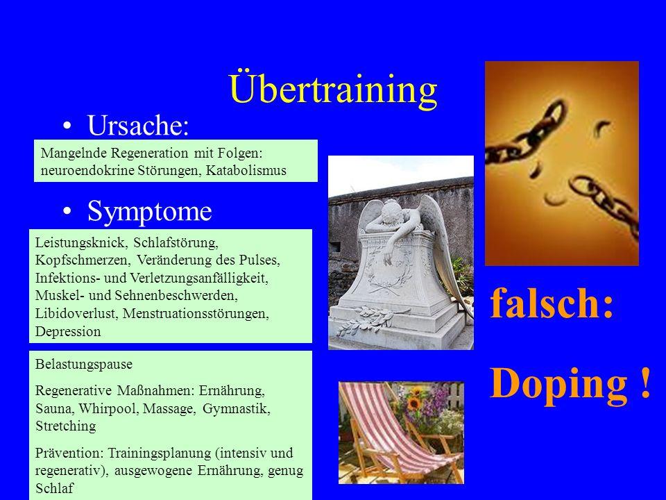 Übertraining Ursache: Symptome Behandlung Mangelnde Regeneration mit Folgen: neuroendokrine Störungen, Katabolismus Leistungsknick, Schlafstörung, Kop