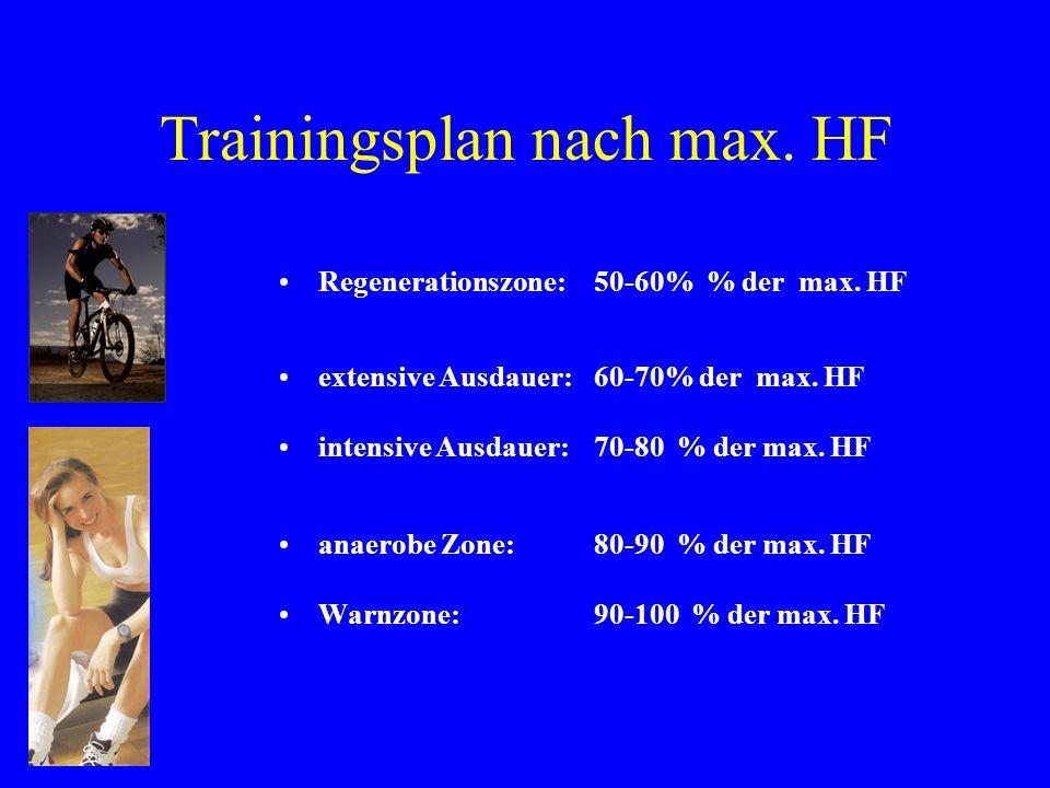 Trainingsplan nach max. HF Regenerationszone: 50-60% % der max. HF extensive Ausdauer:60-70% der max. HF intensive Ausdauer:70-80 % der max. HF anaero