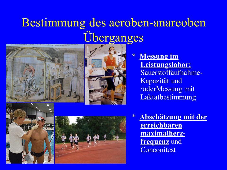 Bestimmung des aeroben-anareoben Überganges * Messung im Leistungslabor: Sauerstoffaufnahme- Kapazität und /oderMessung mit Laktatbestimmung * Abschät