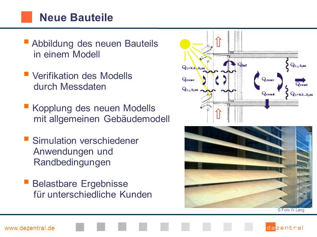 www.dezentral.de Neue Bauteile Abbildung des neuen Bauteils in einem Modell Verifikation des Modells durch Messdaten Kopplung des neuen Modells mit al