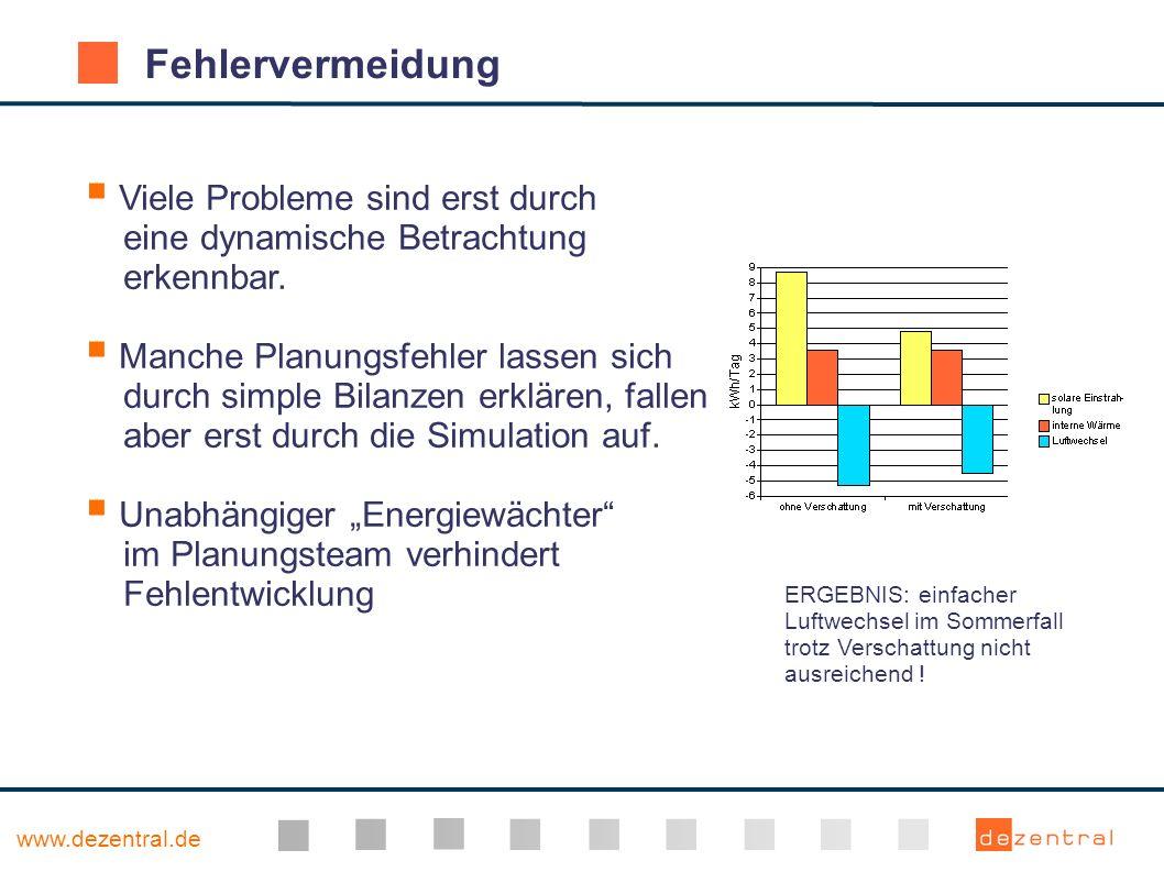 www.dezentral.de Fehlervermeidung ERGEBNIS: einfacher Luftwechsel im Sommerfall trotz Verschattung nicht ausreichend ! Viele Probleme sind erst durch