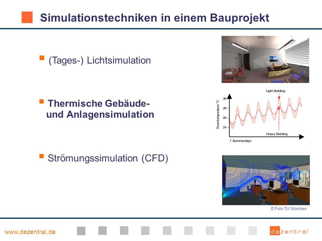 www.dezentral.de Simulationstechniken in einem Bauprojekt (Tages-) Lichtsimulation Thermische Gebäude- und Anlagensimulation Strömungssimulation (CFD)