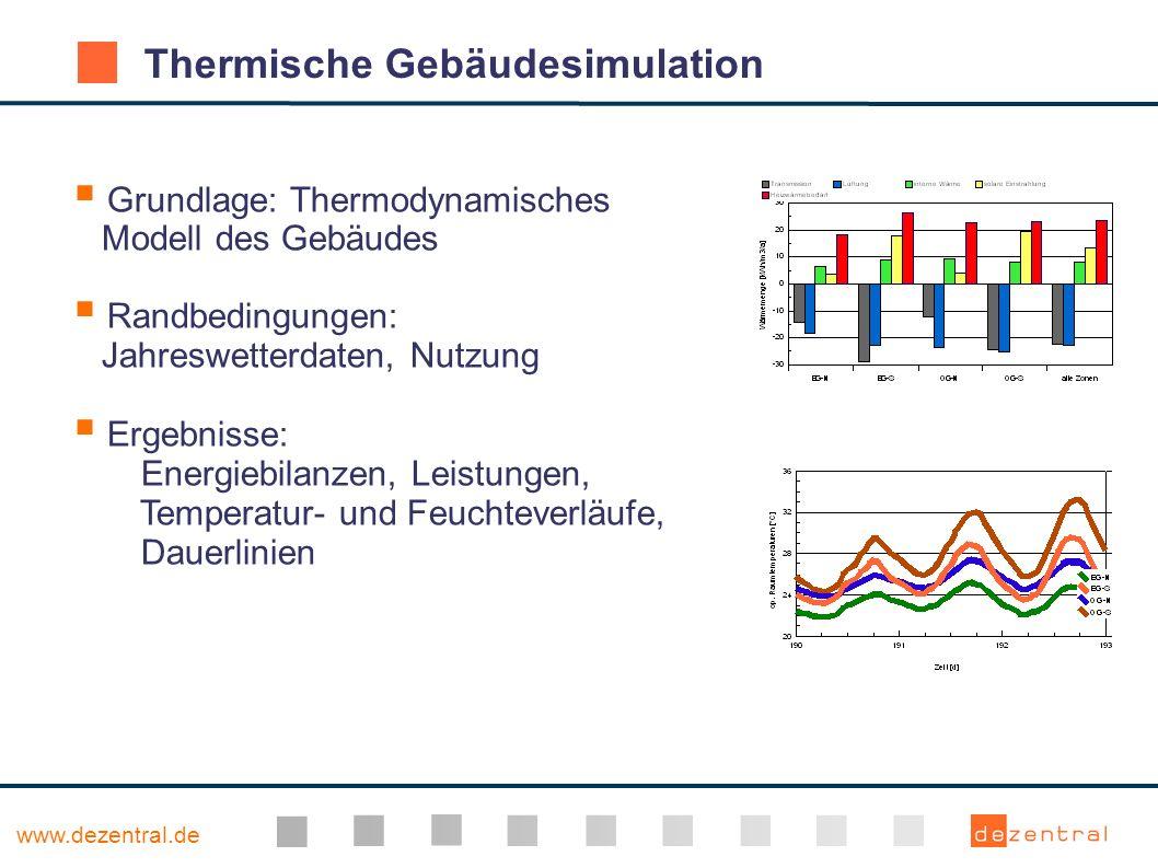 www.dezentral.de Thermische Gebäudesimulation Grundlage: Thermodynamisches Modell des Gebäudes Randbedingungen: Jahreswetterdaten, Nutzung Ergebnisse: