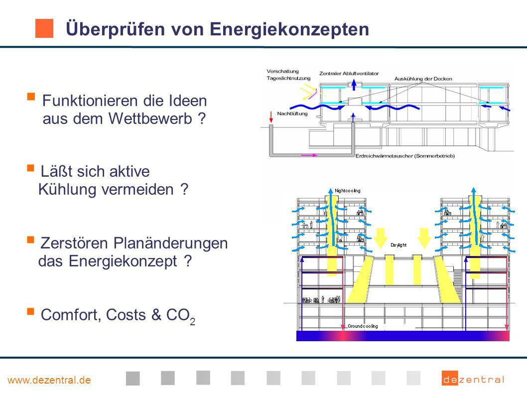 www.dezentral.de Überprüfen von Energiekonzepten Funktionieren die Ideen aus dem Wettbewerb ? Läßt sich aktive Kühlung vermeiden ? Zerstören Planänder