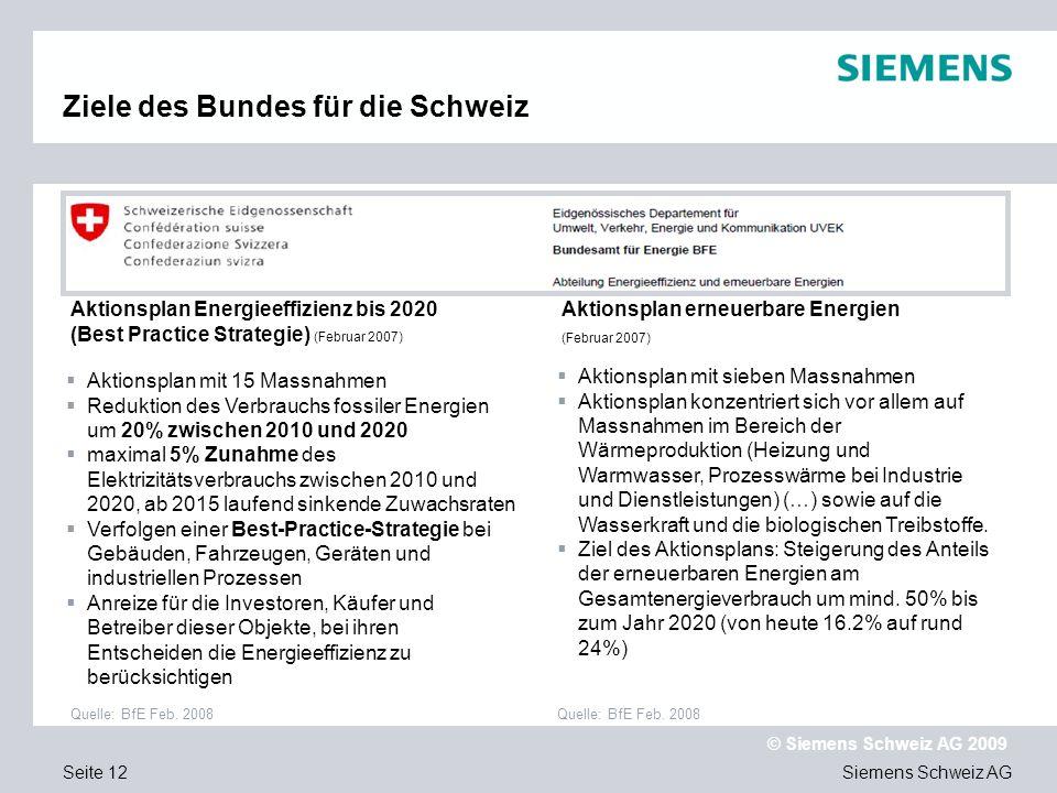 Siemens Schweiz AG © Siemens Schweiz AG 2009 Seite 12 Ziele des Bundes für die Schweiz Aktionsplan Energieeffizienz bis 2020 (Best Practice Strategie)