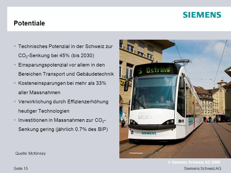 Siemens Schweiz AG © Siemens Schweiz AG 2009 Seite 15 Potentiale Technisches Potenzial in der Schweiz zur CO 2 -Senkung bei 45% (bis 2030) Einsparungs