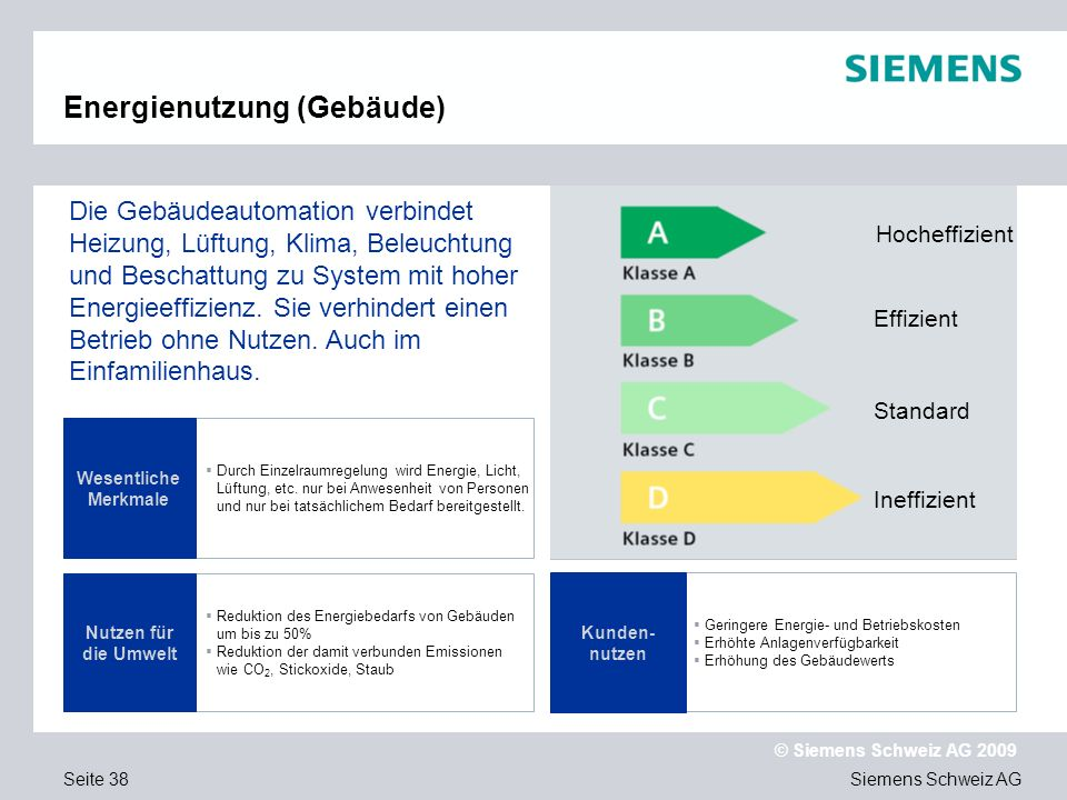 Siemens Schweiz AG © Siemens Schweiz AG 2009 Seite 38 Durch Einzelraumregelung wird Energie, Licht, Lüftung, etc. nur bei Anwesenheit von Personen und