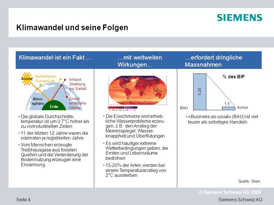 Siemens Schweiz AG © Siemens Schweiz AG 2009 Seite 4 Die globale Durchschnitts- temperatur ist um 0,7°C höher als zu vorindustriellen Zeiten 11 der letzten 12 Jahre waren die wärmsten je registrierten Jahre Vom Menschen erzeugte Treibhausgase aus fossilen Quellen und die Veränderung der Bodennutzung erzeugen eine Erwärmung «Business-as-usual» (BAU) ist viel teurer als sofortiges Handeln Die Eisschmelze wird erheb- liche Wasserprobleme erzeu- gen, z.B.