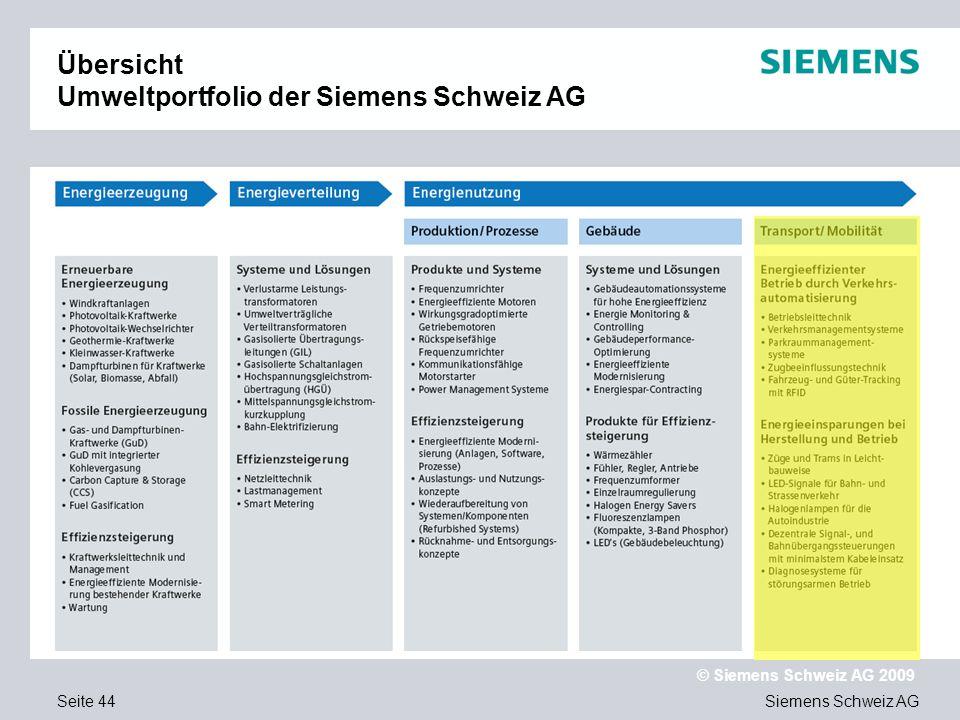 Siemens Schweiz AG © Siemens Schweiz AG 2009 Seite 44 Übersicht Umweltportfolio der Siemens Schweiz AG