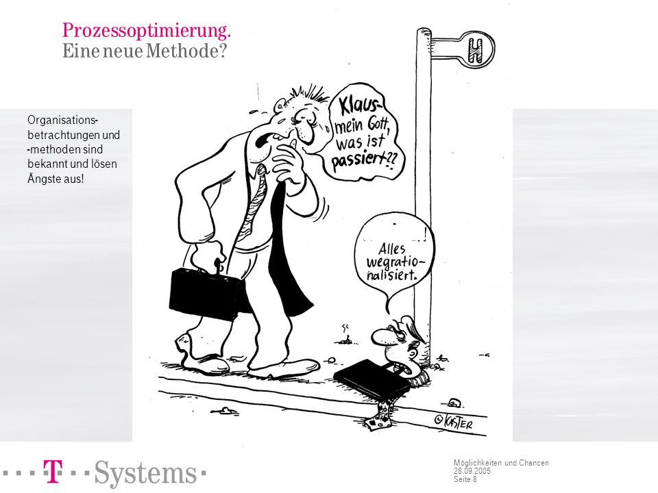 Seite 8 Möglichkeiten und Chancen 28.09.2005 Prozessoptimierung. Eine neue Methode? Organisations- betrachtungen und -methoden sind bekannt und lösen