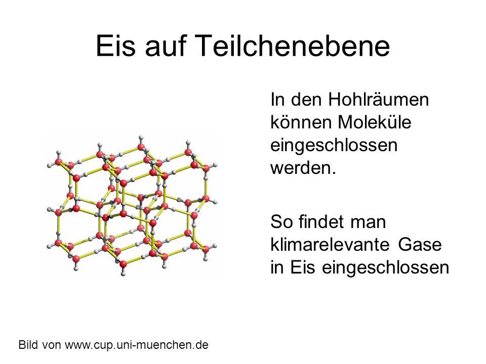 Eis auf Teilchenebene In den Hohlräumen können Moleküle eingeschlossen werden.