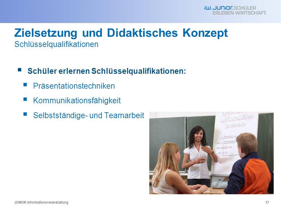 Zielsetzung und Didaktisches Konzept Schlüsselqualifikationen Schüler erlernen Schlüsselqualifikationen: Präsentationstechniken Kommunikationsfähigkeit Selbstständige- und Teamarbeit JUNIOR Informationsveranstaltung17