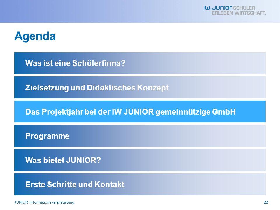 Agenda Was ist eine Schülerfirma? Zielsetzung und Didaktisches Konzept Das Projektjahr bei der IW JUNIOR gemeinnützige GmbH Programme Was bietet JUNIO
