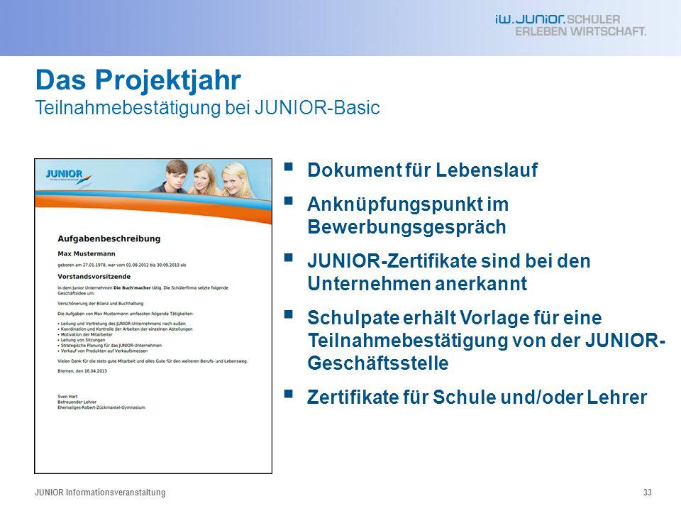 33 Dokument für Lebenslauf Anknüpfungspunkt im Bewerbungsgespräch JUNIOR-Zertifikate sind bei den Unternehmen anerkannt Schulpate erhält Vorlage für e