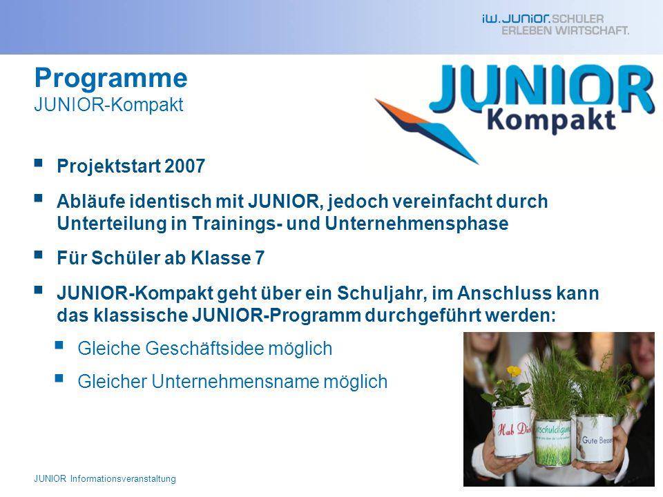 Programme JUNIOR-Kompakt Projektstart 2007 Abläufe identisch mit JUNIOR, jedoch vereinfacht durch Unterteilung in Trainings- und Unternehmensphase Für