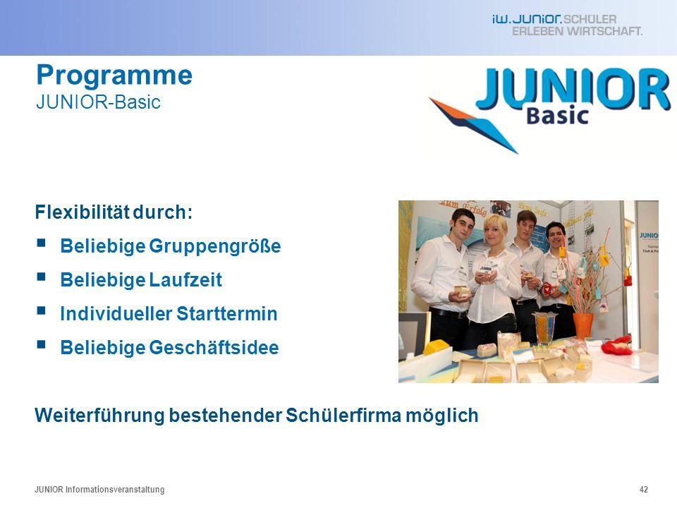 Programme JUNIOR-Basic 42 Flexibilität durch: Beliebige Gruppengröße Beliebige Laufzeit Individueller Starttermin Beliebige Geschäftsidee Weiterführun