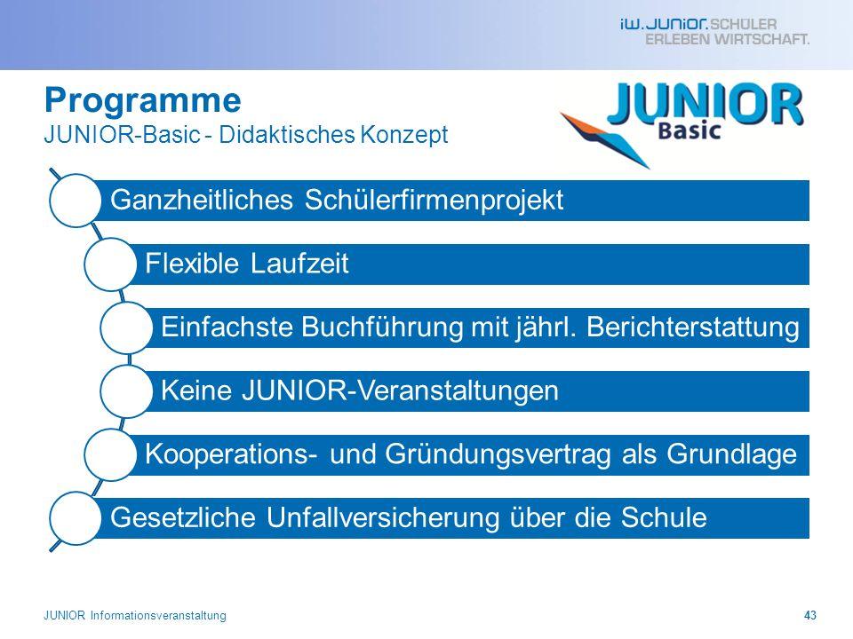 Programme JUNIOR-Basic - Didaktisches Konzept Ganzheitliches Schülerfirmenprojekt Flexible Laufzeit Einfachste Buchführung mit jährl.