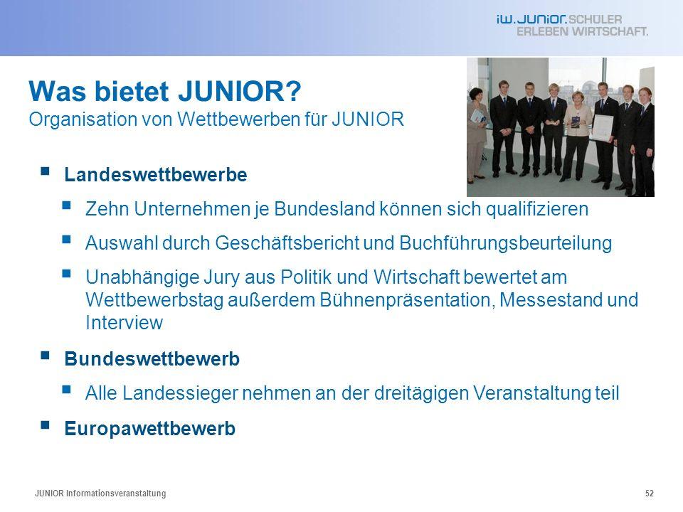 JUNIOR Informationsveranstaltung52 Was bietet JUNIOR? Organisation von Wettbewerben für JUNIOR Landeswettbewerbe Zehn Unternehmen je Bundesland können