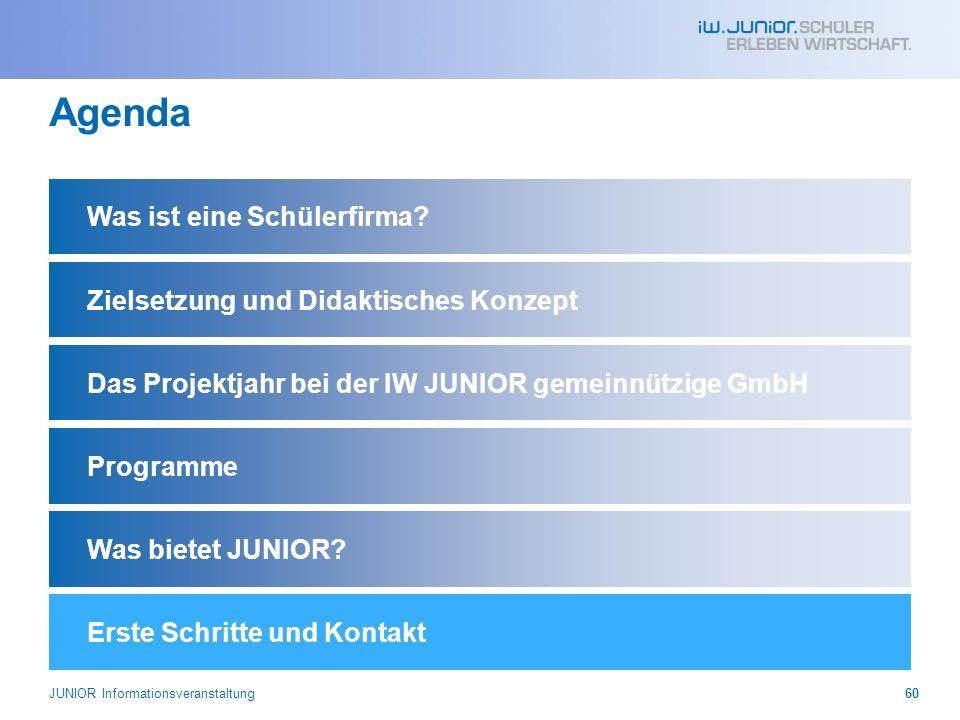Agenda Erste Schritte und Kontakt Zielsetzung und Didaktisches Konzept Das Projektjahr bei der IW JUNIOR gemeinnützige GmbH Programme Was bietet JUNIO