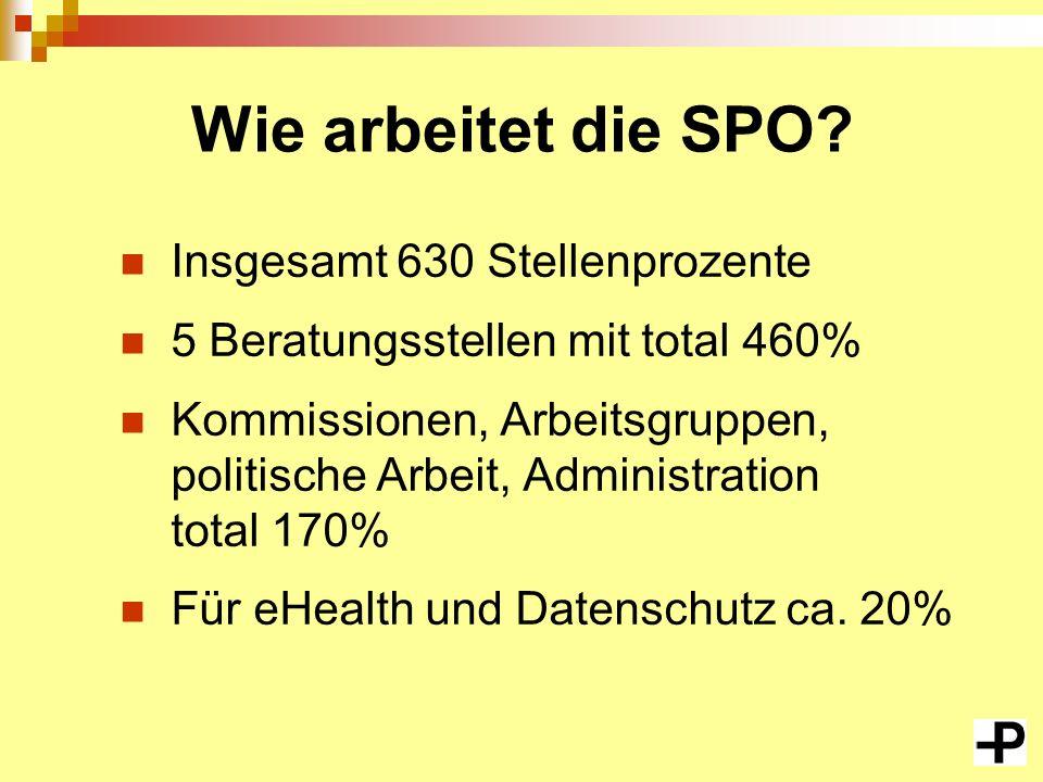 Wie arbeitet die SPO? Insgesamt 630 Stellenprozente 5 Beratungsstellen mit total 460% Kommissionen, Arbeitsgruppen, politische Arbeit, Administration